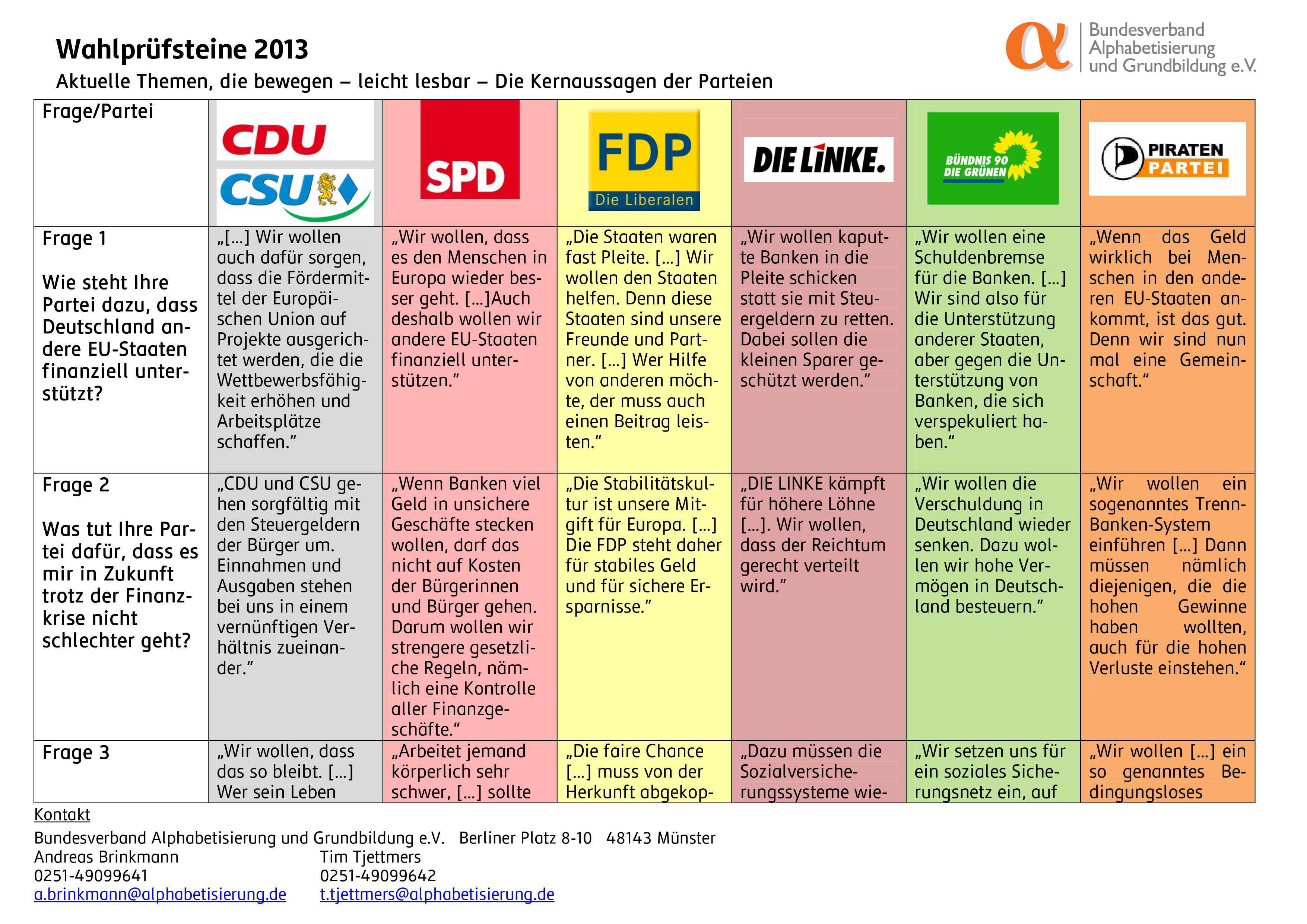 ScrS_Wahlprüfsteine